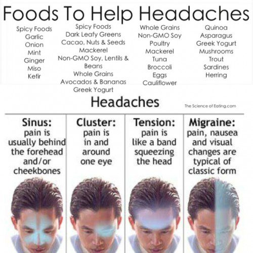 Natural Foods To Help Headaches