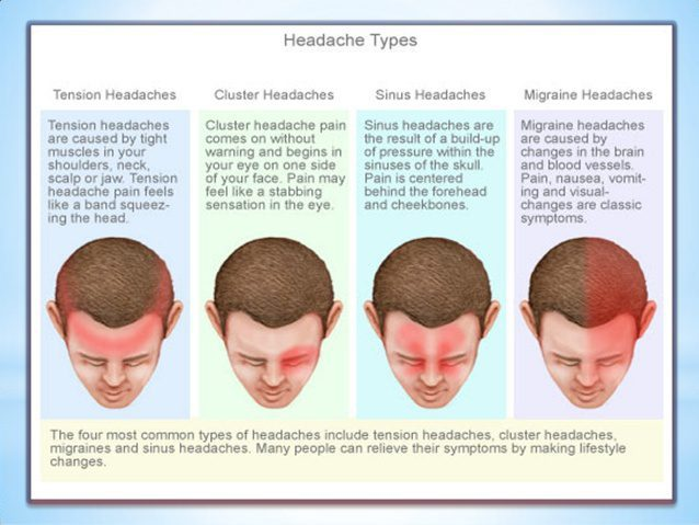 headaches-different-types-headaches-you-and yourheadaches
