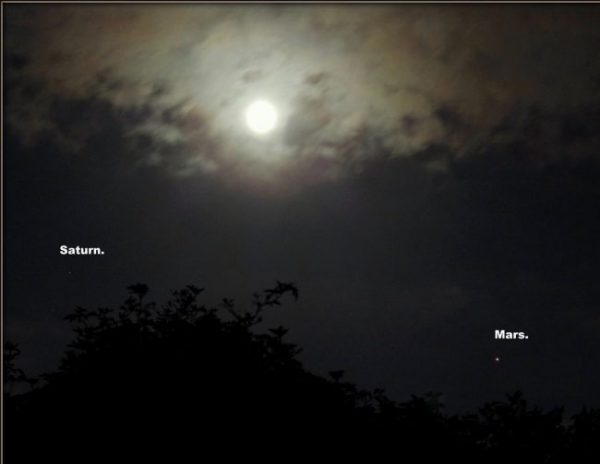 It will look like this in the sky , Mars on the right , very bright, Saturn o the left, not so bright!