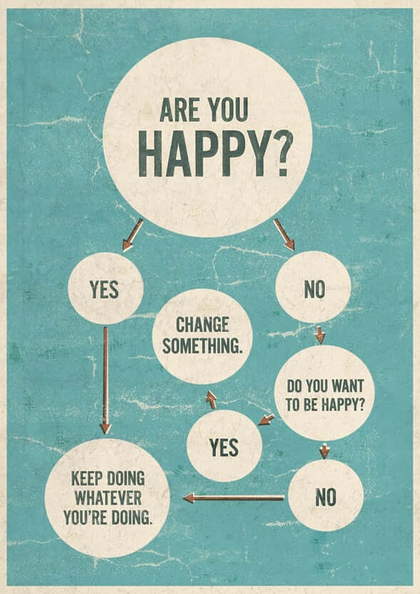 Be-happy-Happiness-map