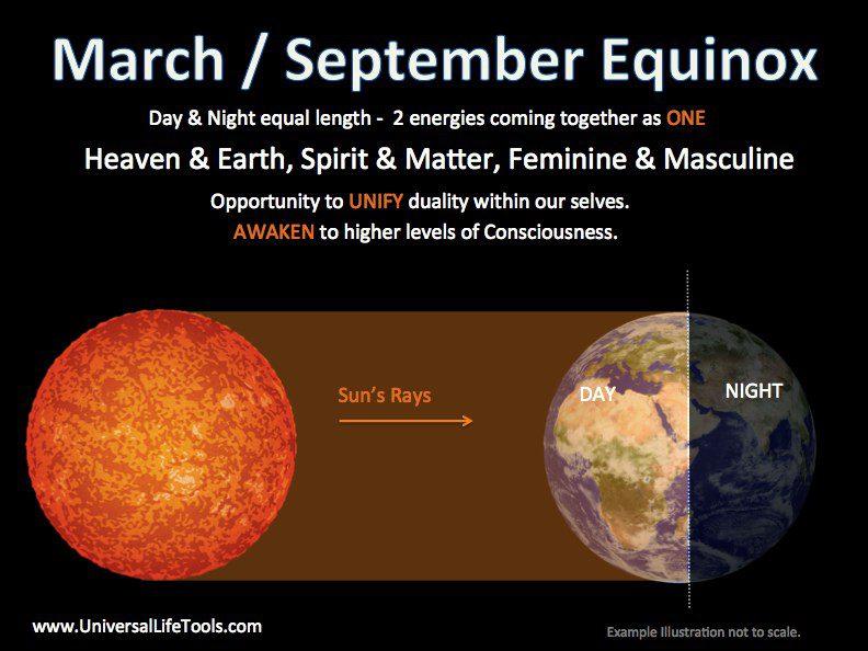 fall-march-september-equinox