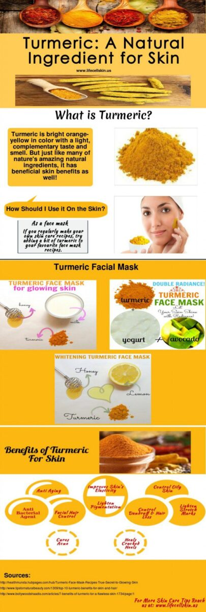 turmeric-a-natural-ingredient-for-skin