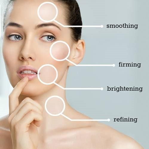 retinol-is-anti-aging-fighting-ingredient