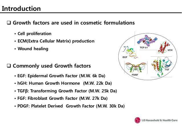 transkintm-a-novel-skin-penetration-enhancing-peptide-for-the-transdermal-delivery-of-protein-growth-factorssanghwa-lee-7-638