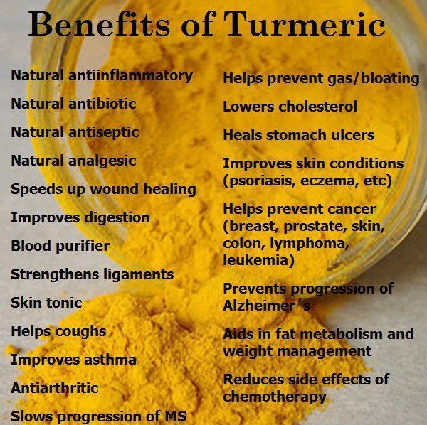 turmeric_benefits