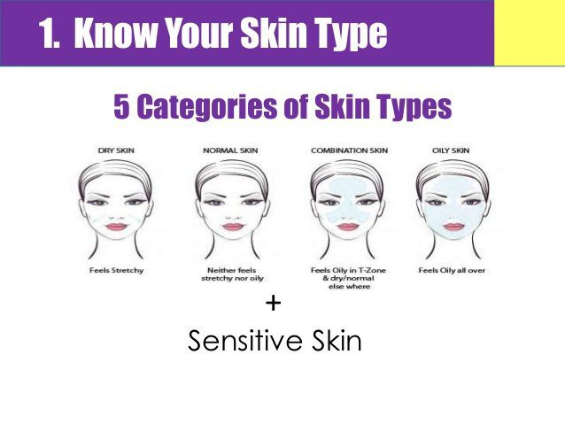 essences-toners-serums-know-your-skin-type