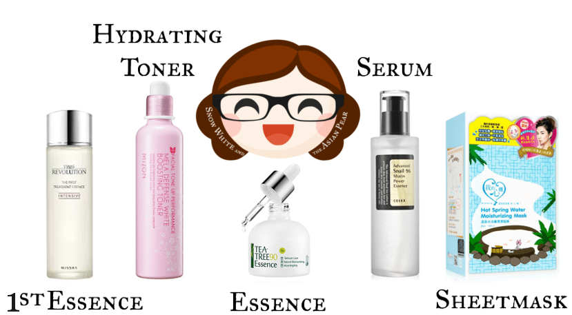 essences-toners-serums-sheetmasks-target-areas-of-skin