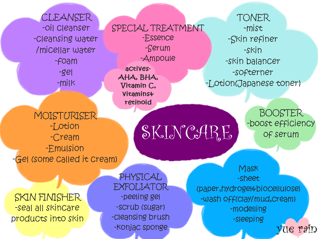essences-skincare-steps-for-k-beauty