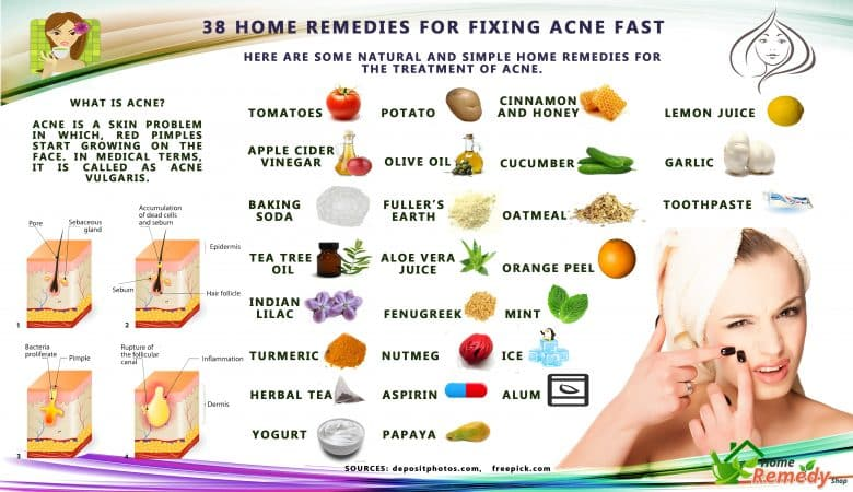 Natural Solutions That Get Rid Of Pimples Zits Bumps Acne