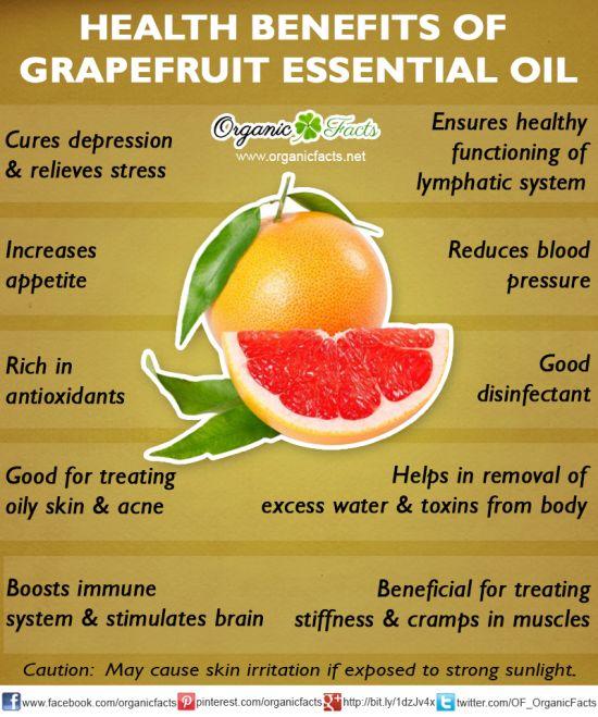 grapefruitinfographic1