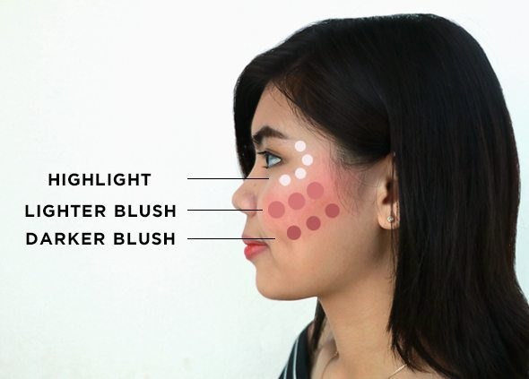 Draping-diagram-for-face-draping-guide