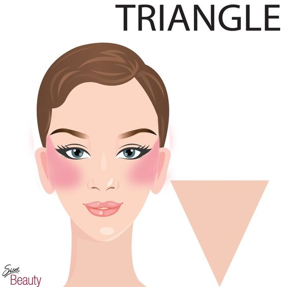 you can create a triangle with your blush that will take it from your cheeks to your temples