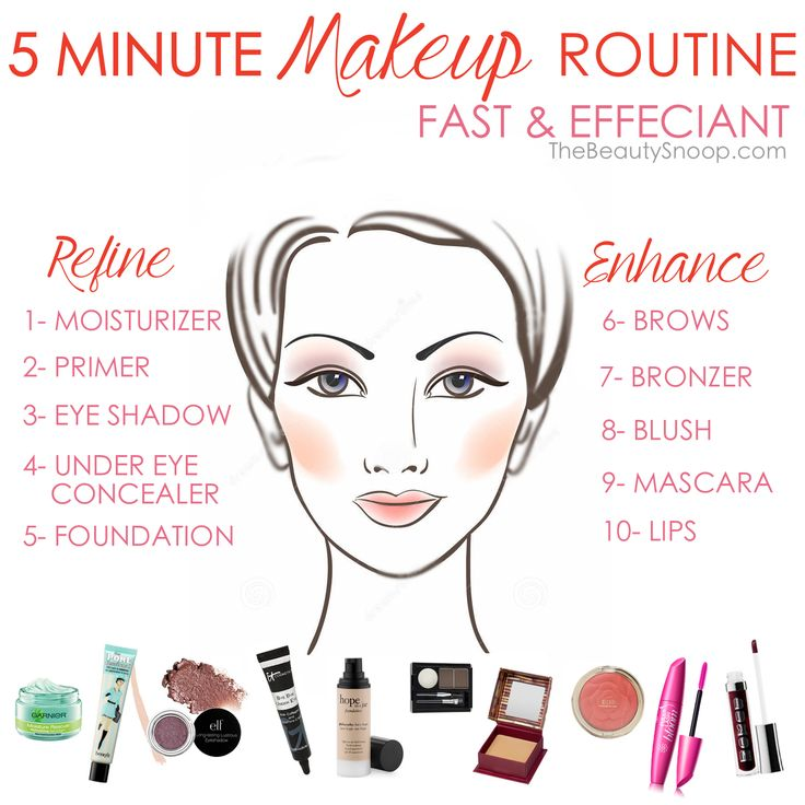 Daily Makeup Routine Step By