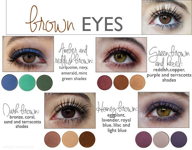 Perfect Colours That Emphasize Your Eyes Brown