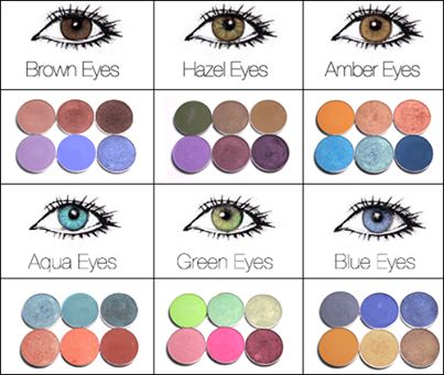 Perfect-eyeshadow-shades-to-go-with-your-eyes