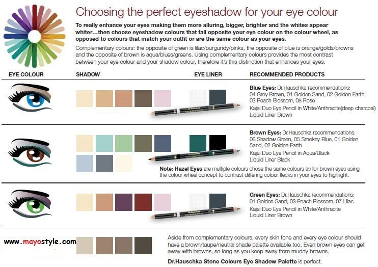 Perfect-eyeshadows-How-To-Find-The-Perfect-Eyeshadow-Color-for-Your-Eye