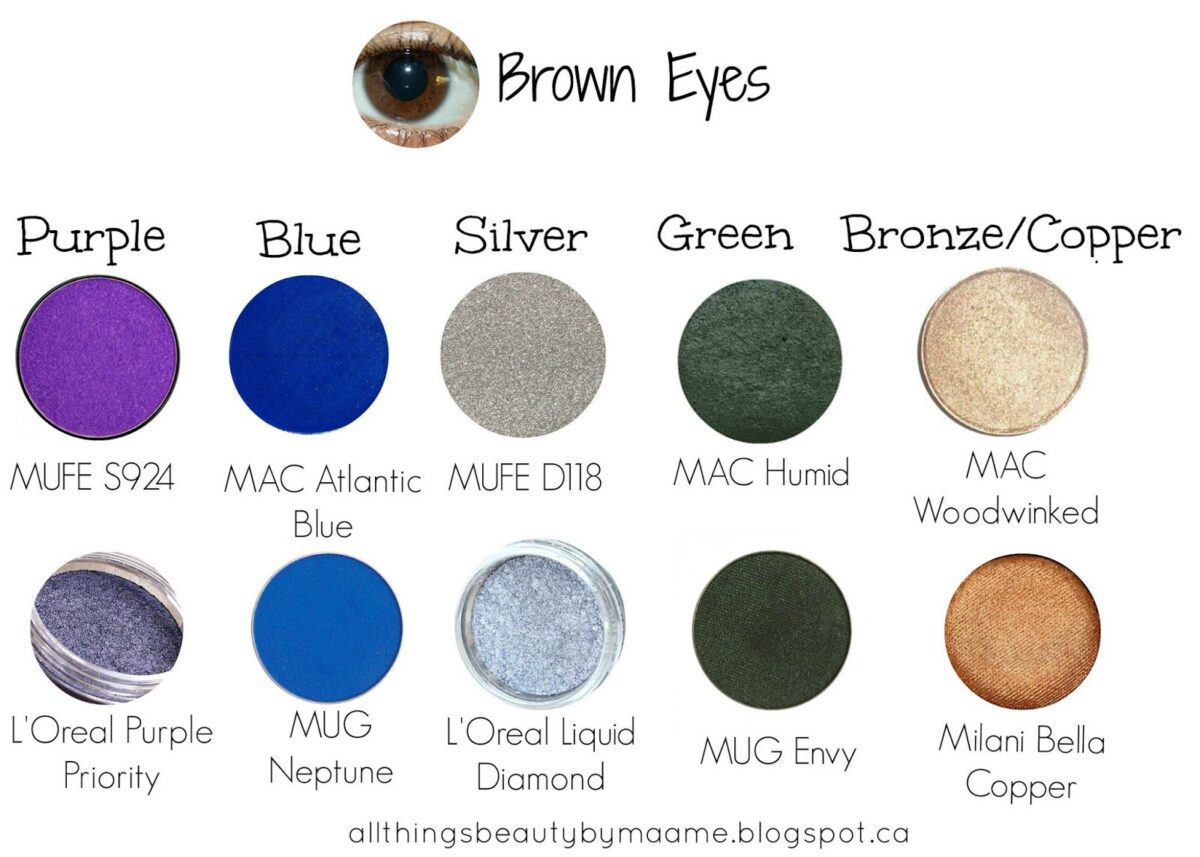 How to pick the right eye shadow shades for your eye color - Colors that go with brown ...