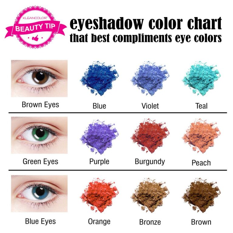 perfect-color-eye-chart-for-eyes