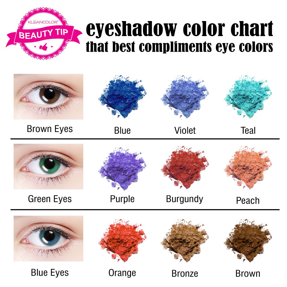 How to pick the right eye shadow shades for your eye color nvjuhfo Image collections
