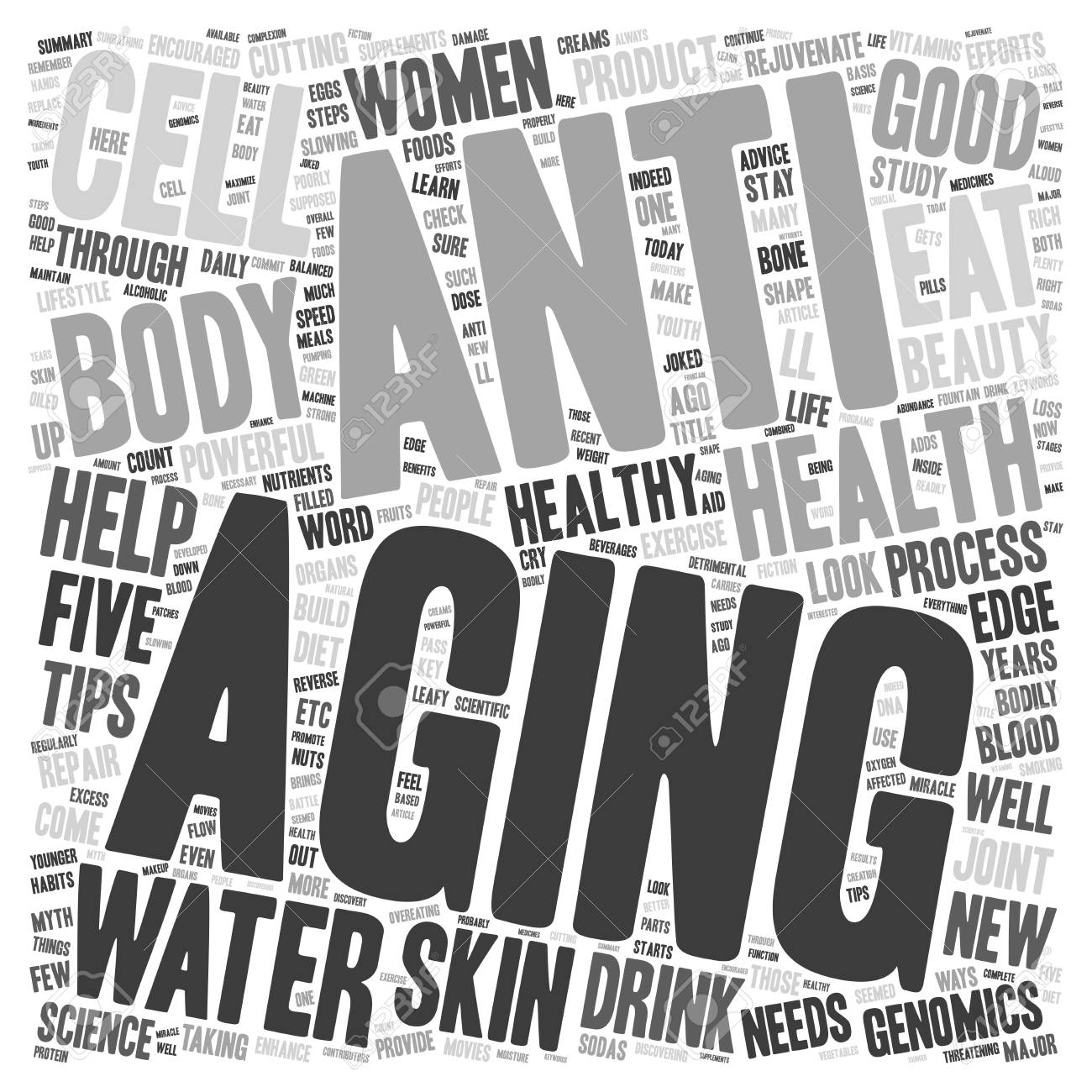 Womena s Health Advice Five Powerful Anti aging Tips text background wordcloud concept