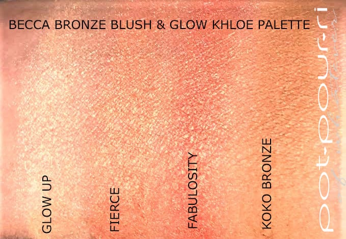 SWATCHES BRONZE BLUSH AND GLOW PALETTE