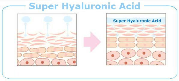 Hyaloronic-super-hyaluronic-acid-moisturizing-cream