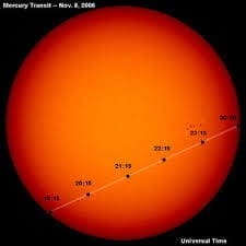 Mercury Retrograde looks like a tiny dot crossing the sun