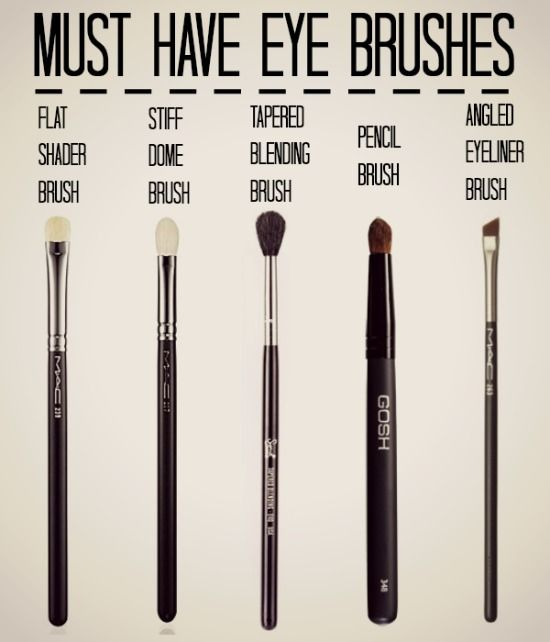 the right brushes are important for application