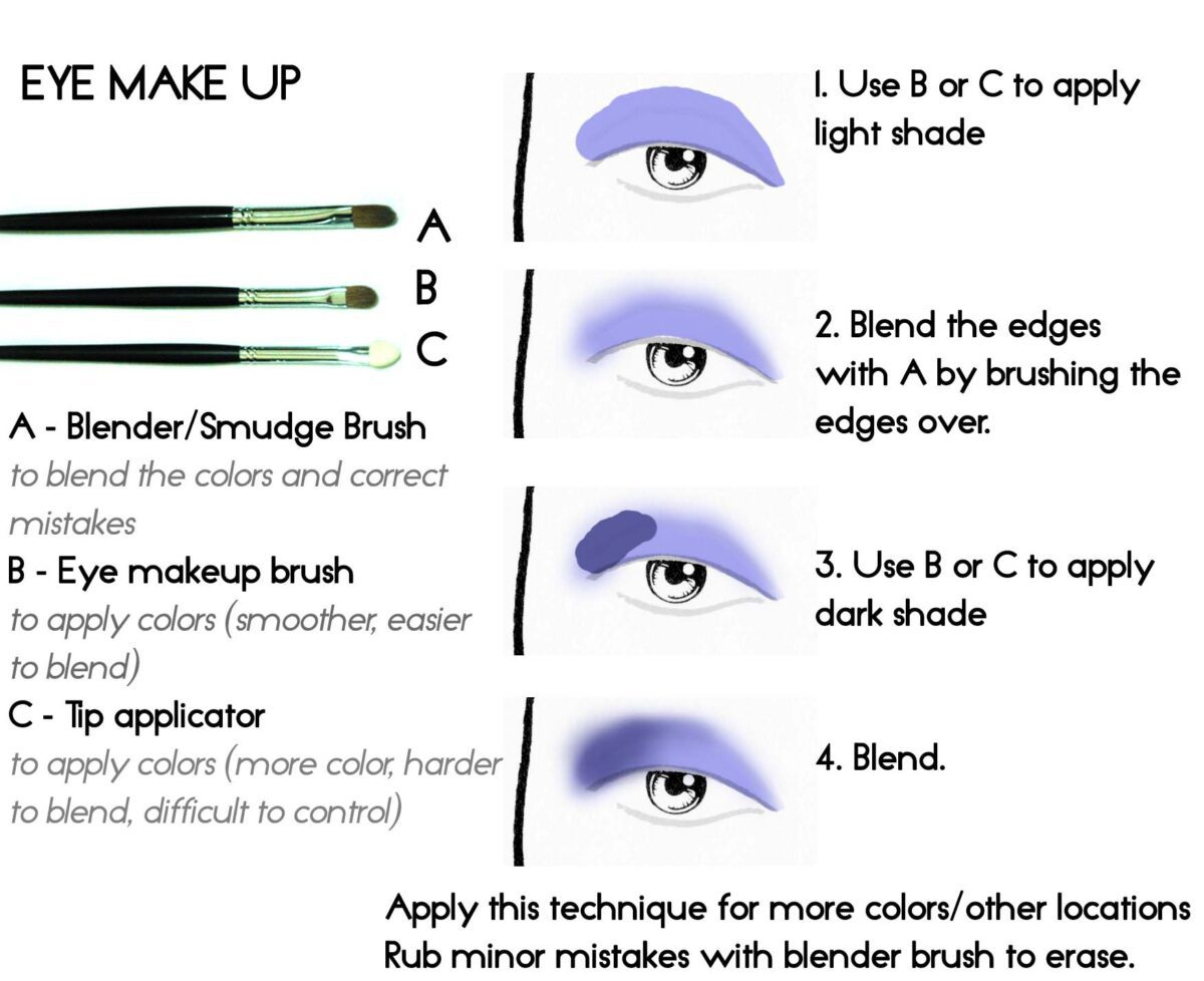 eye-shadow-makeup-easy-application