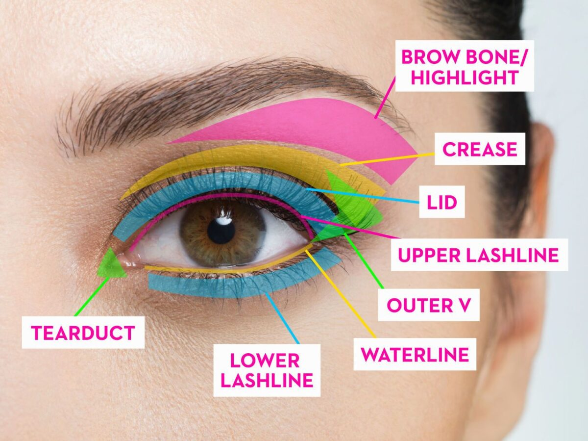 eye-shadow-tips