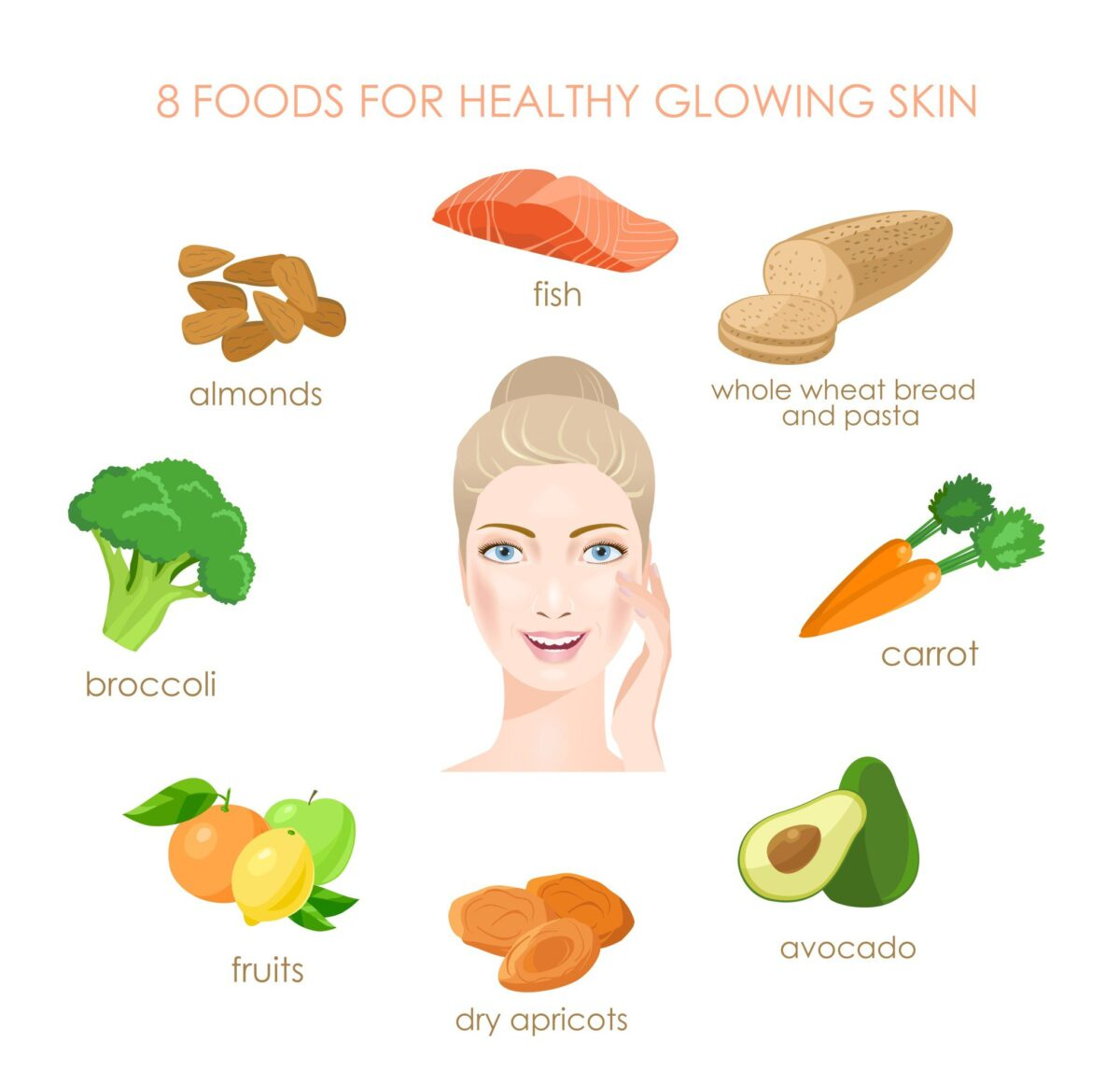 glowing-skin-healthy-diet