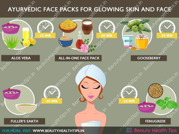 homemade-face-packs-ingredients